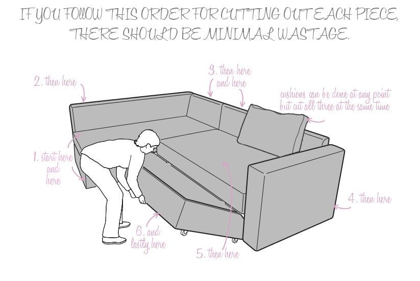 ikea manstad sofa